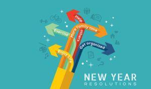 Resolutions and ...